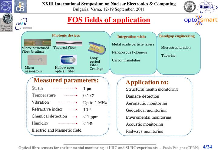 FOS fields of application