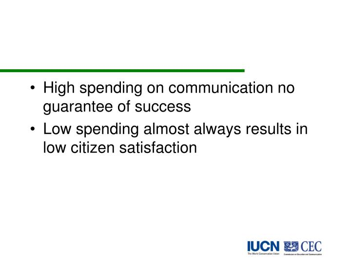 High spending on communication no guarantee of success