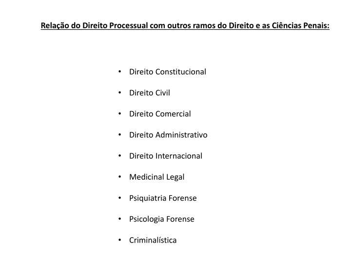 Relação do Direito Processual com outros ramos do Direito e as Ciências Penais: