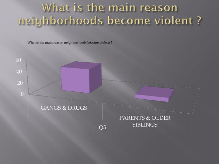 What is the main reason neighborhoods become violent ?