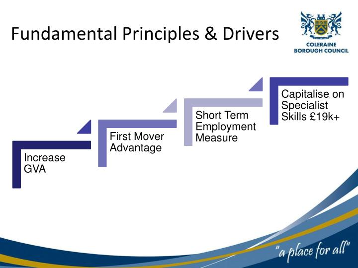 Fundamental Principles & Drivers