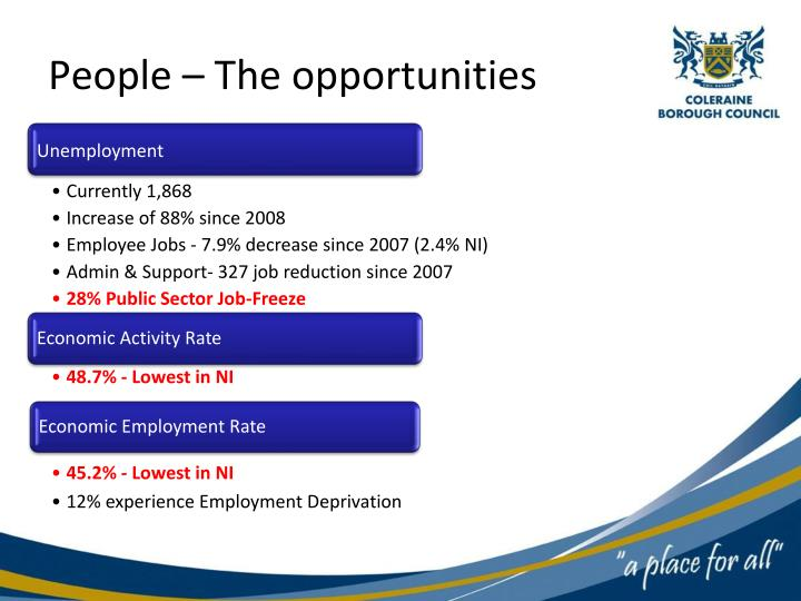 People – The opportunities