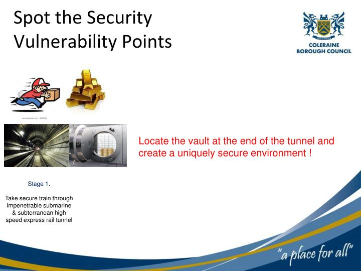 Spot the Security Vulnerability Points