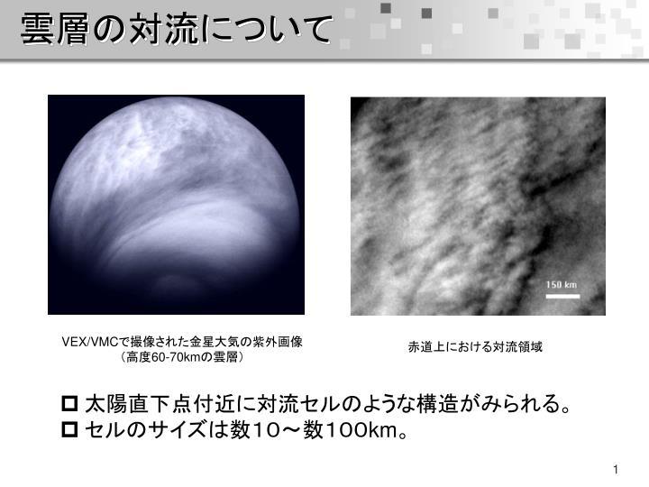 雲層の対流について