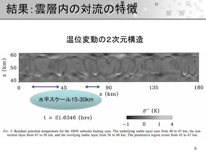 結果:雲層内の対流の特徴