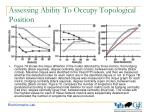 assessing ability to occupy topological position