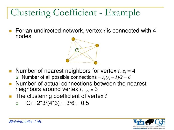 Clustering Coefficient - Example