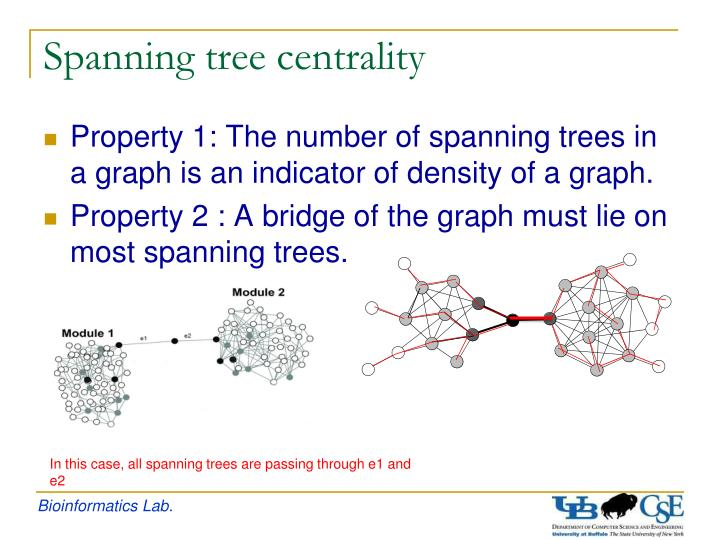 Property 1: The number of spanning trees in a graph is an indicator of density of a graph.