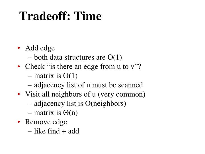 Tradeoff: Time