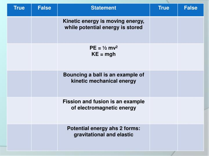 Energy and its forms