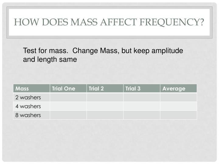 How does Mass affect frequency?