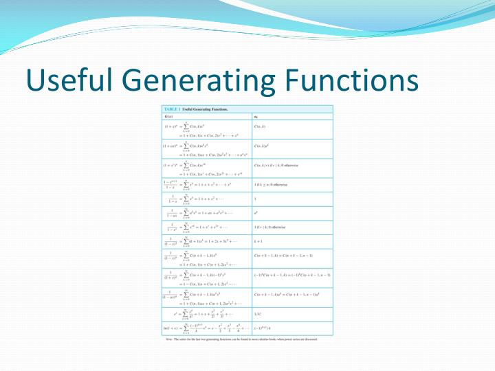 Useful Generating Functions