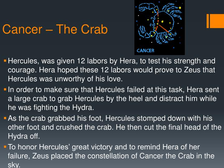 Cancer – The