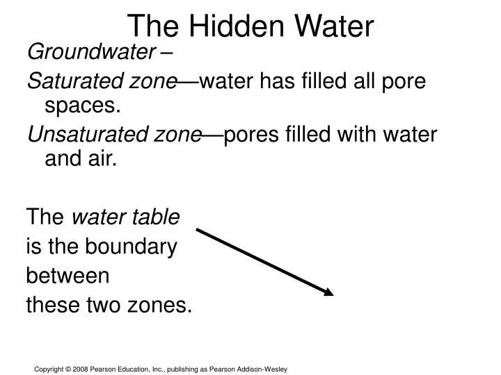 The Hidden Water
