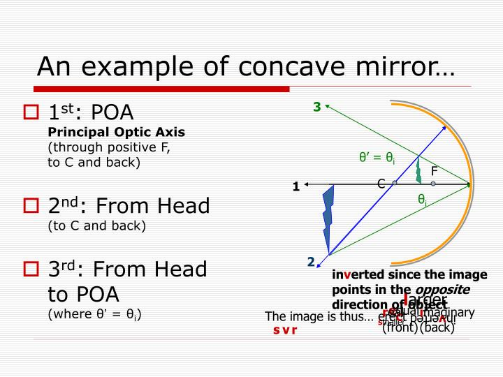 An example of concave mirror…