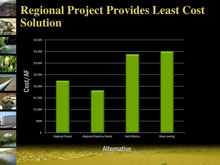 Regional Project Provides Least Cost Solution