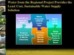 water from the regional project provides the least cost sustainable water supply solution