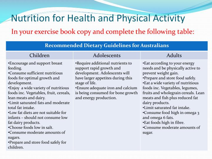 Nutrition for Health and Physical Activity