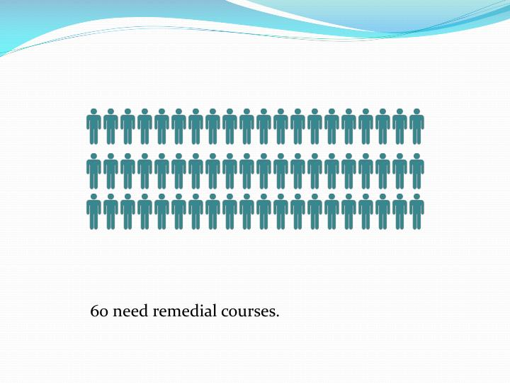 60 need remedial courses.