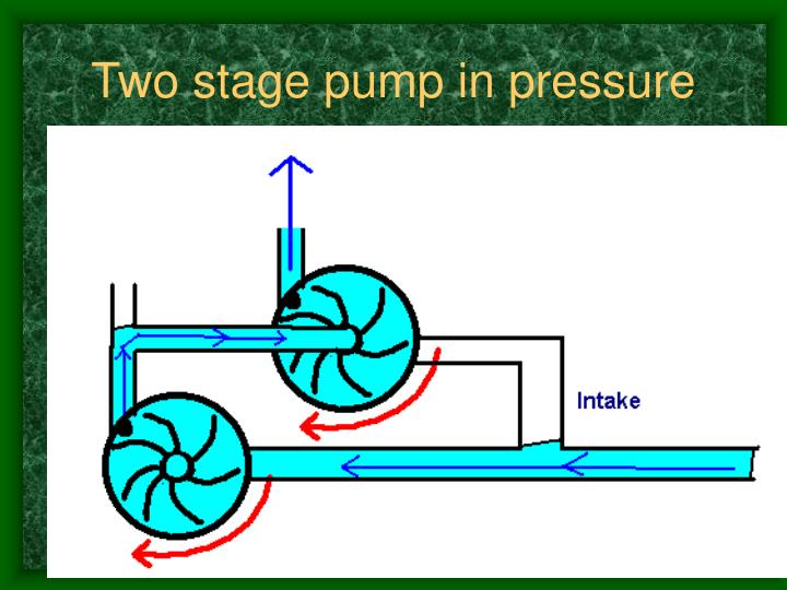 Two stage pump in pressure