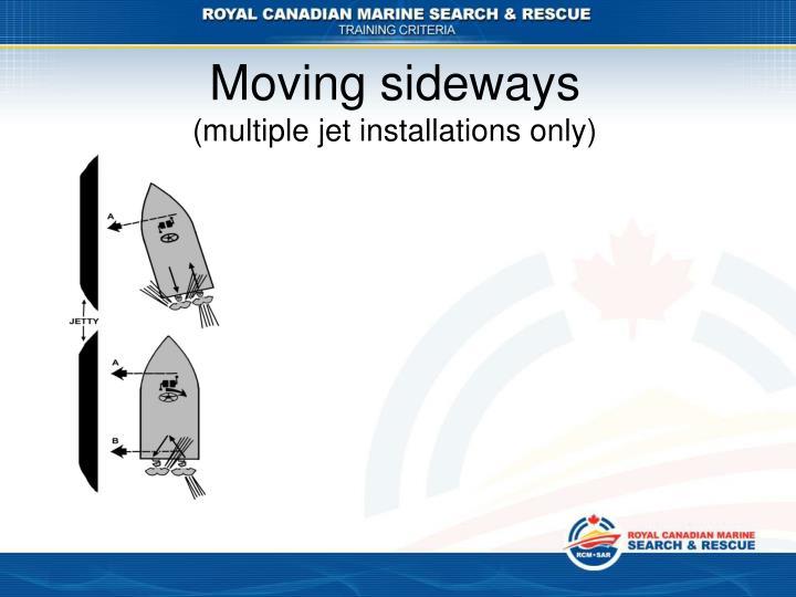 Moving sideways