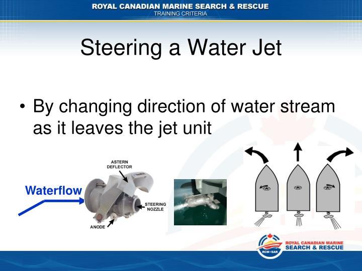 Steering a Water Jet