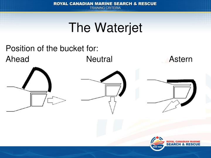 The Waterjet