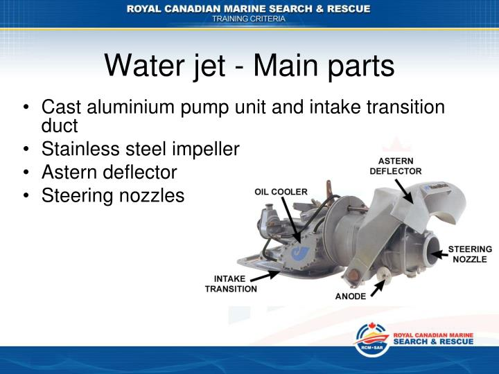 Water jet - Main parts