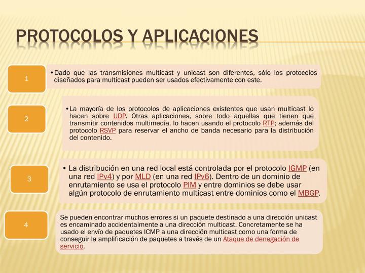 PROTOCOLOS Y APLICACIONES