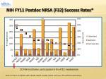 nih fy11 postdoc nrsa f32 success rates