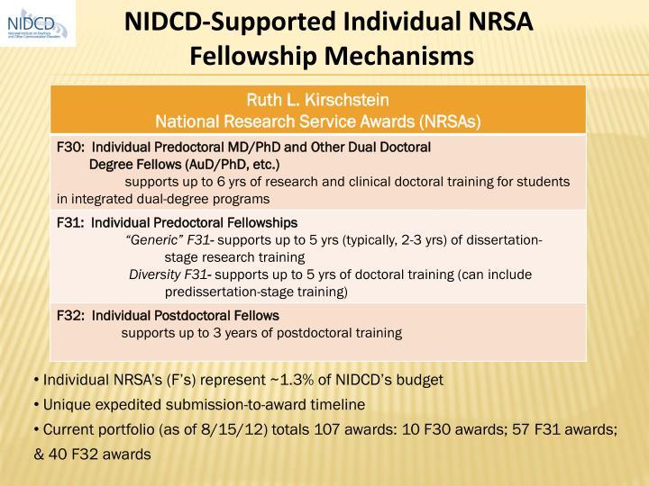 NIDCD-Supported Individual NRSA