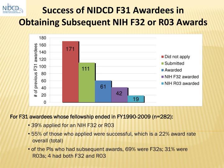 Success of NIDCD F31