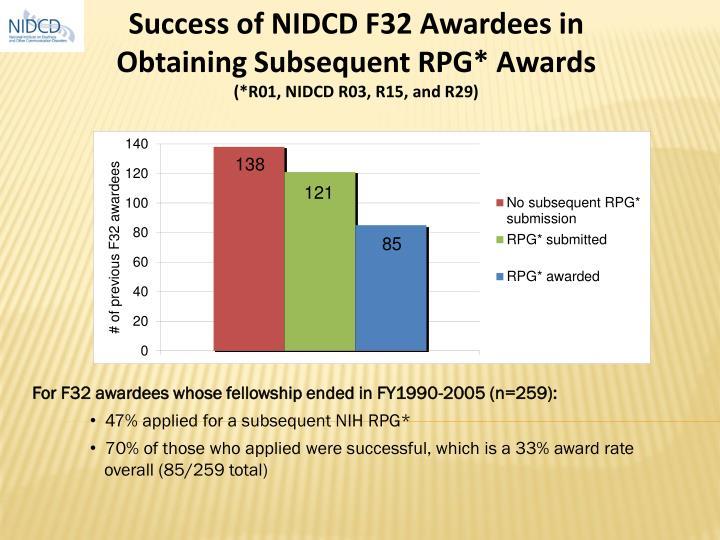 Success of NIDCD F32