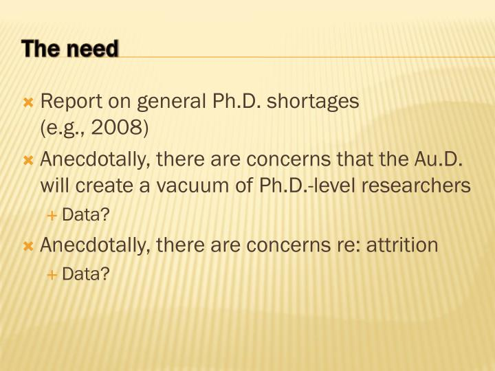 Report on general Ph.D. shortages