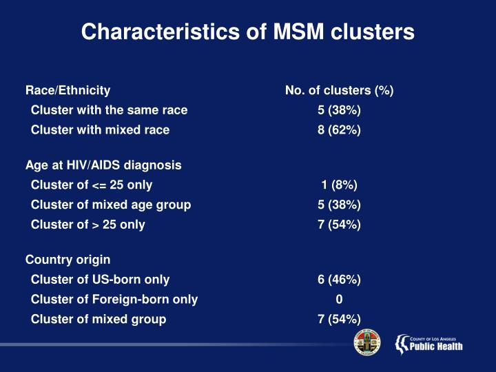 Characteristics of MSM clusters