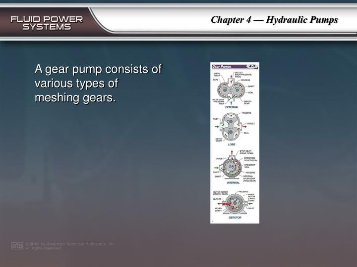 A gear pump consists of various types of meshing gears.
