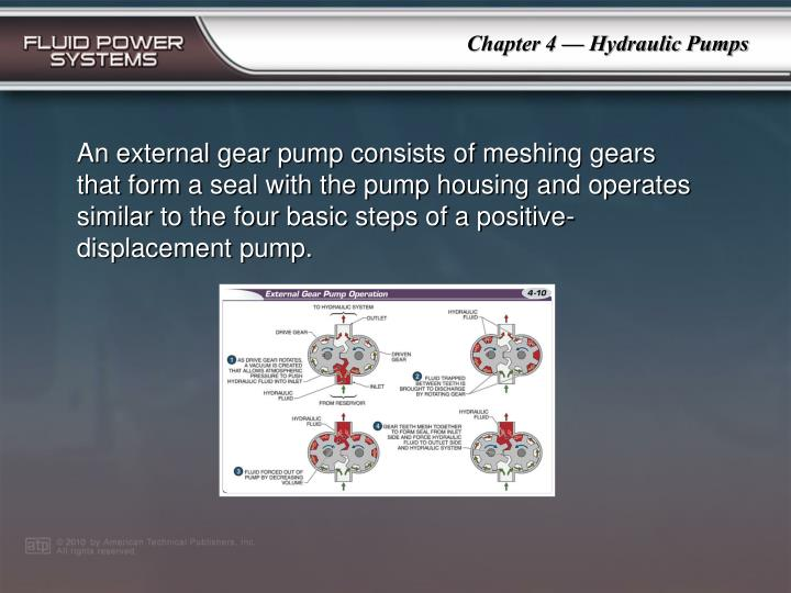 An external gear pump consists of meshing gears that form a seal with the pump housing and operates similar to the four basic steps of a positive-displacement pump.