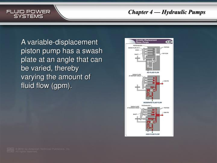 A variable-displacement piston pump has a swash plate at an angle that can be varied, thereby varying the amount of fluid flow (gpm).