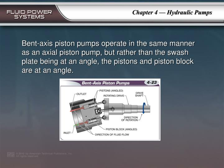 Bent-axis piston pumps operate in the same manner as an axial piston pump, but rather than the swash plate being at an angle, the pistons and piston block are at an angle.