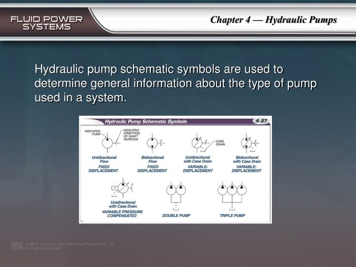 Hydraulic pump schematic symbols are used to determine general information about the type of pump used in a system.