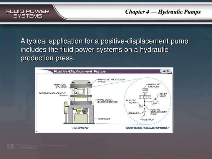 A typical application for a positive-displacement pump includes the fluid power systems on a hydraulic production press.