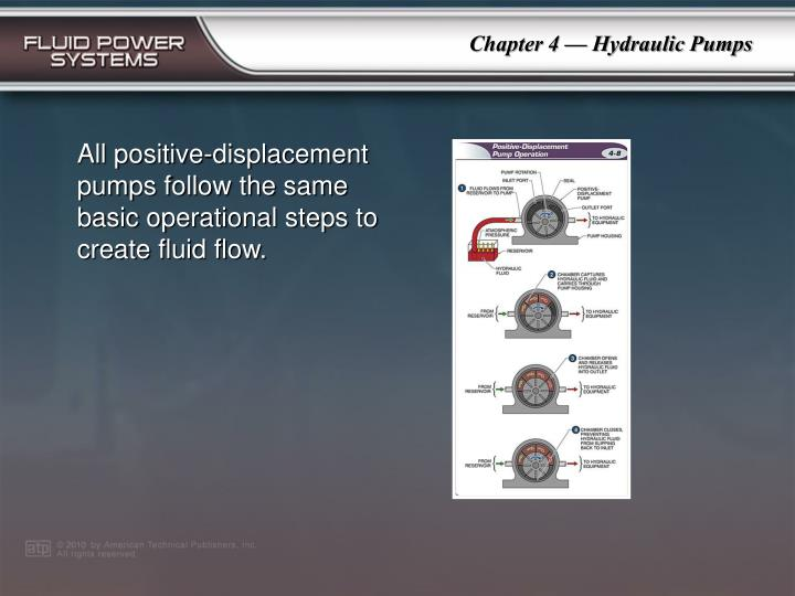 All positive-displacement pumps follow the same basic operational steps to create fluid flow.