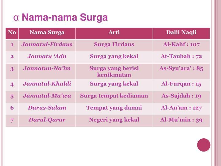 Nama-nama