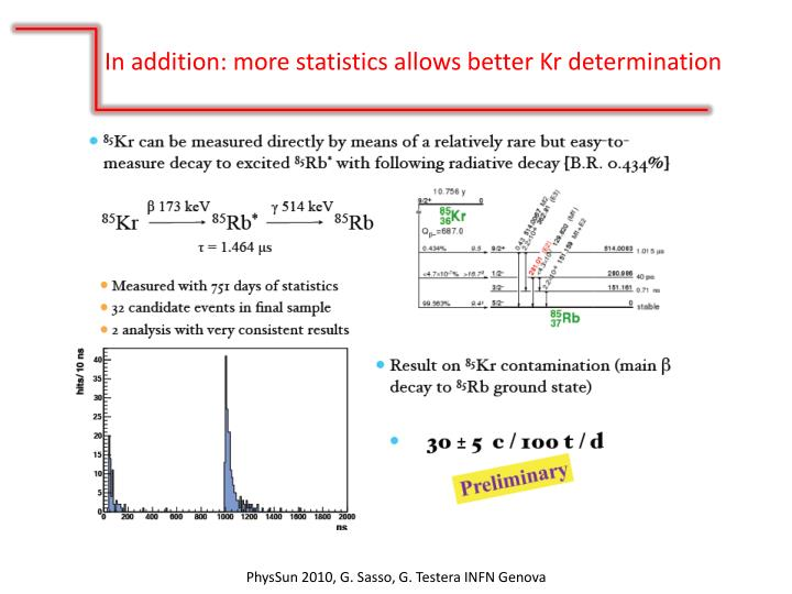 In addition: more statistics allows better Kr determination