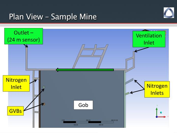 Plan View – Sample Mine