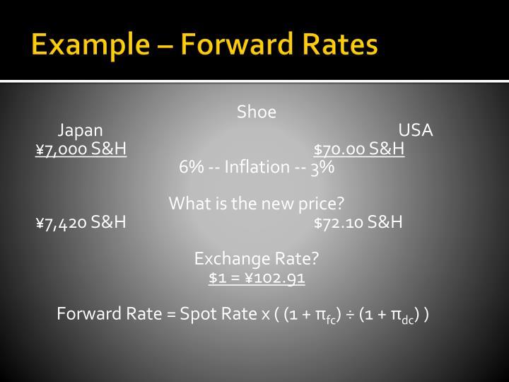 Example – Forward Rates