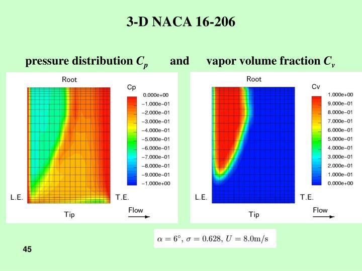 3-D NACA 16-206