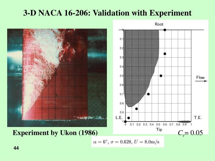 3-D NACA 16-206: Validation with Experiment