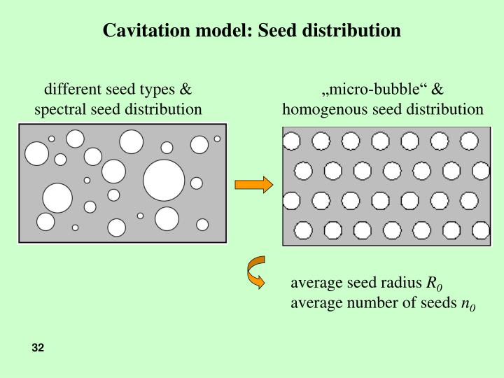 Cavitation model: Seed distribution