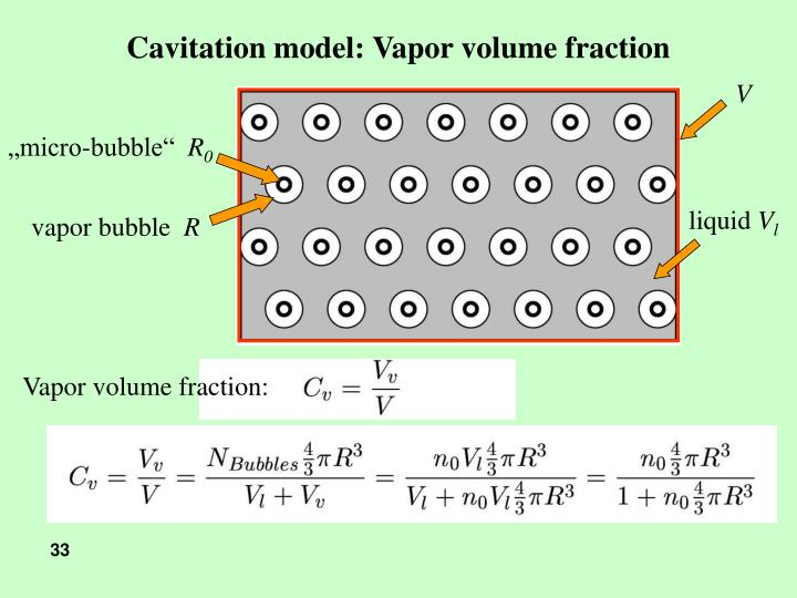 Cavitation model: Vapor volume fraction